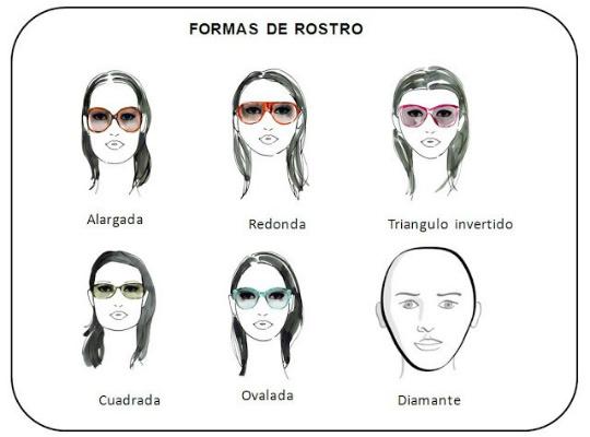 130b3e088f Lentes de sol: Elige el correcto según la forma de tu rostro - Biut.cl