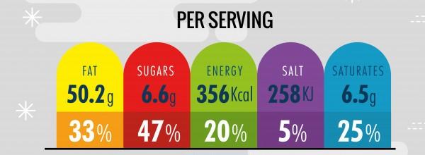 informacion-nutricional-porcion-infografia_24877-22011